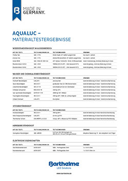 AQUALUC material test results